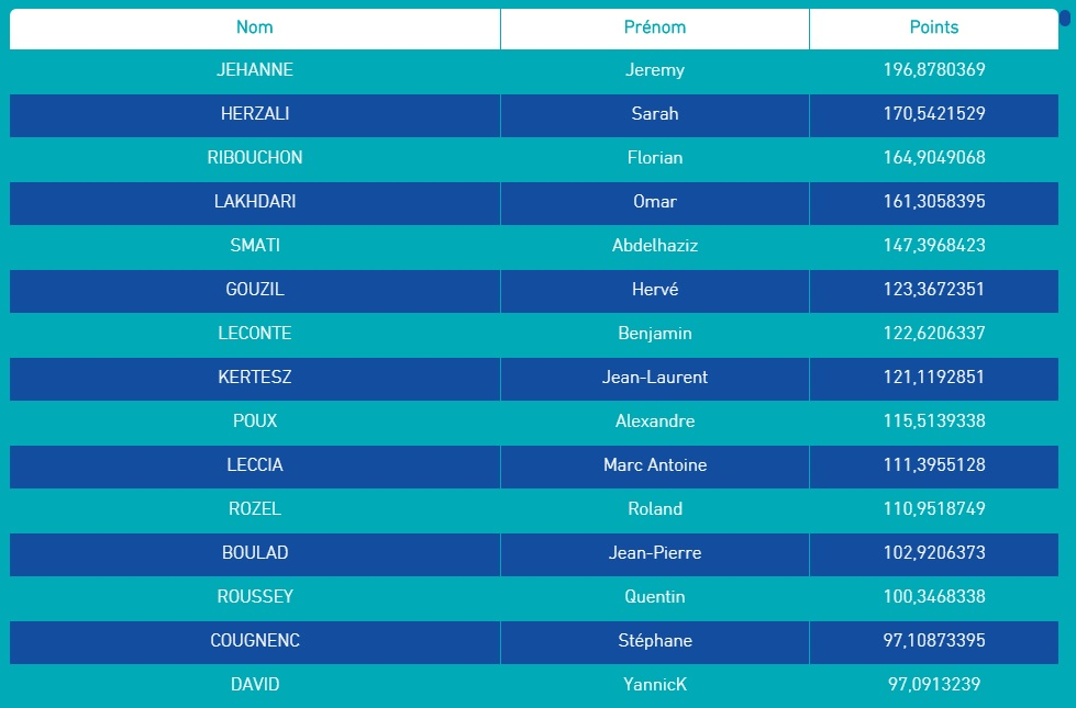 leaderboard-fpo